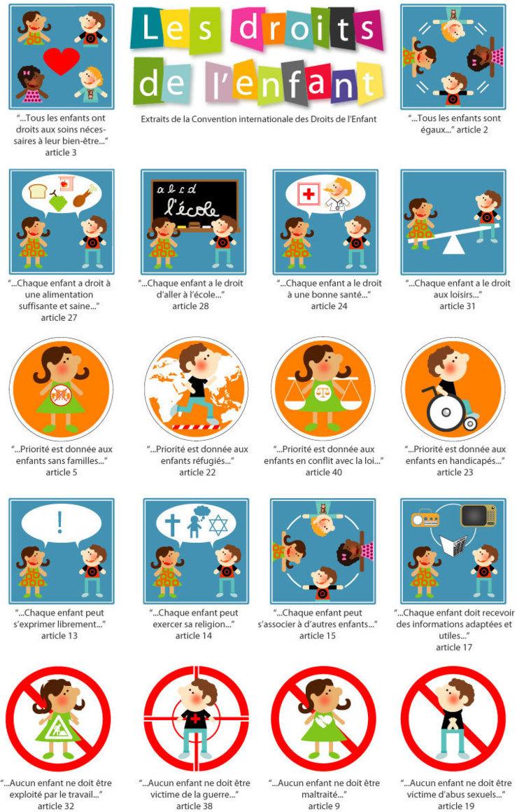 Bien connu CestFranc: Les droits de l'enfant en classe de FLE EQ01